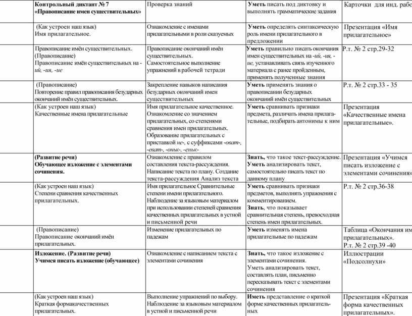 Контрольный диктант № 7 «Правописание имен существительных»