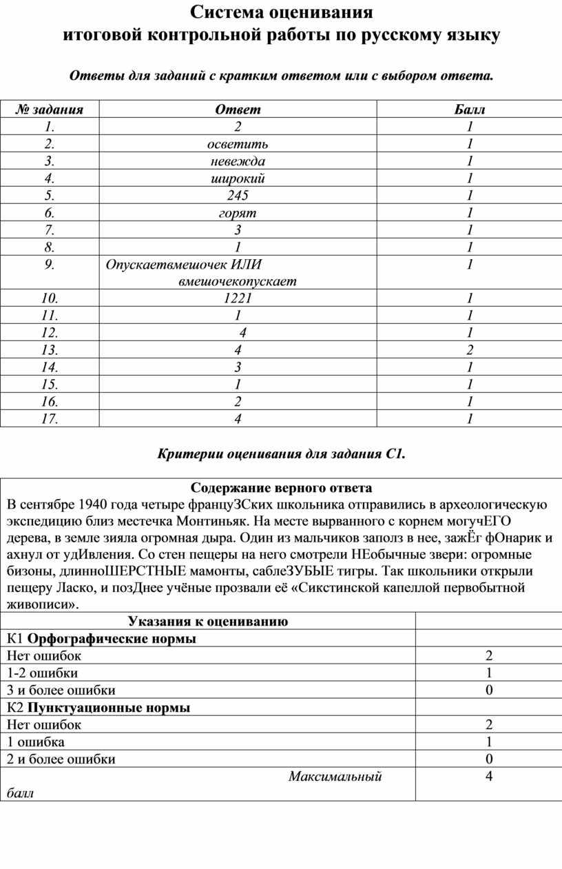 Система оценивания итоговой контрольной работы по русскому языку