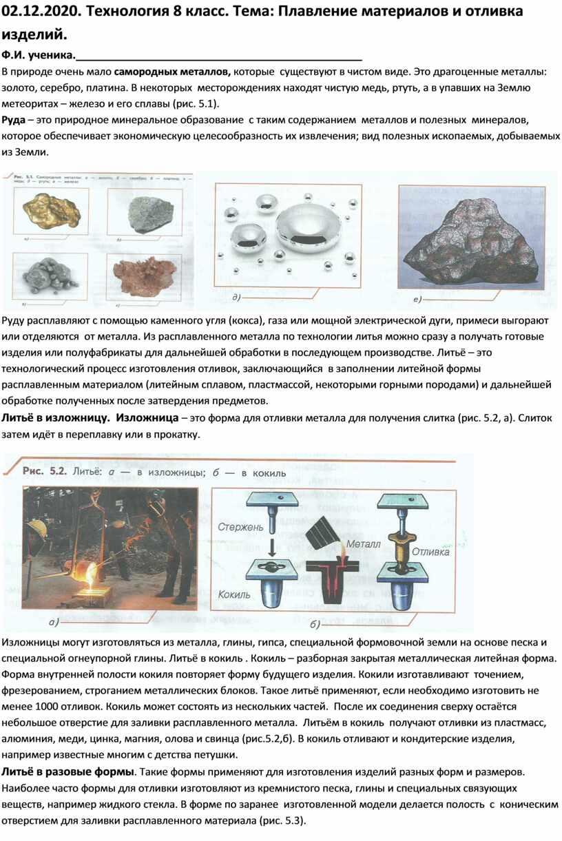 Технология 8 класс. Тема: Плавление материалов и отливка изделий