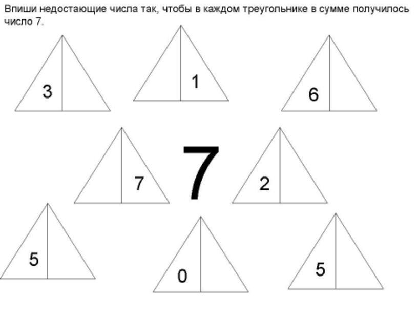 """Технологическая карта урока математики """"Вычитание из чисел 6, 7. Состав чисел 6, 7"""""""