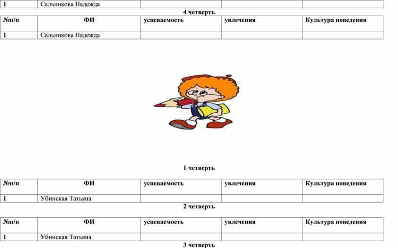 Сальникова Надежда 4 четверть №п/п