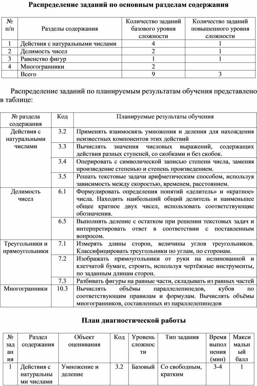 Распределение заданий по основным разделам содержания № п/п