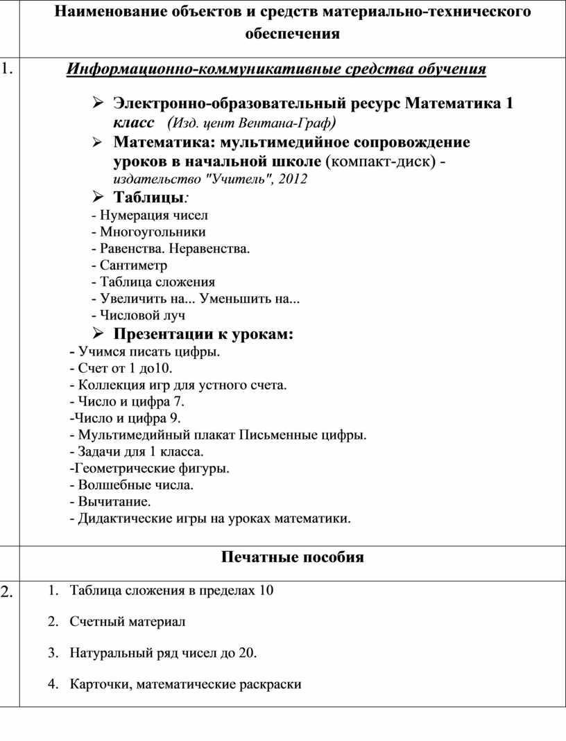 Наименование объектов и средств материально-технического обеспечения 1
