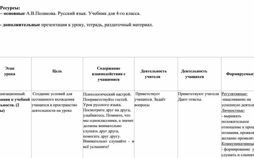 Ресурсы: – основные А.В.Полякова