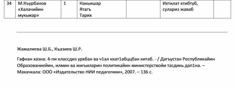 М.Къурбанов «Халачийин мукьмар» 1