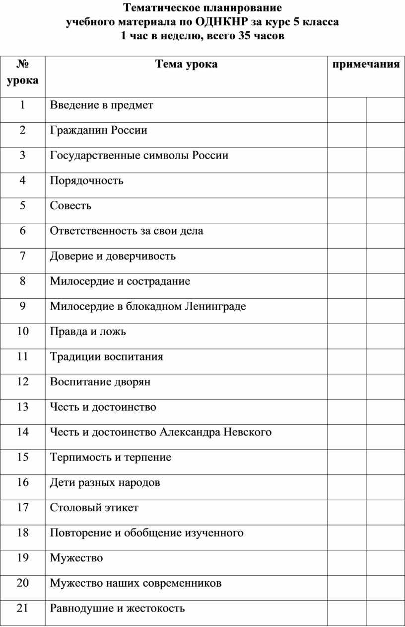 Тематическое планирование учебного материала по