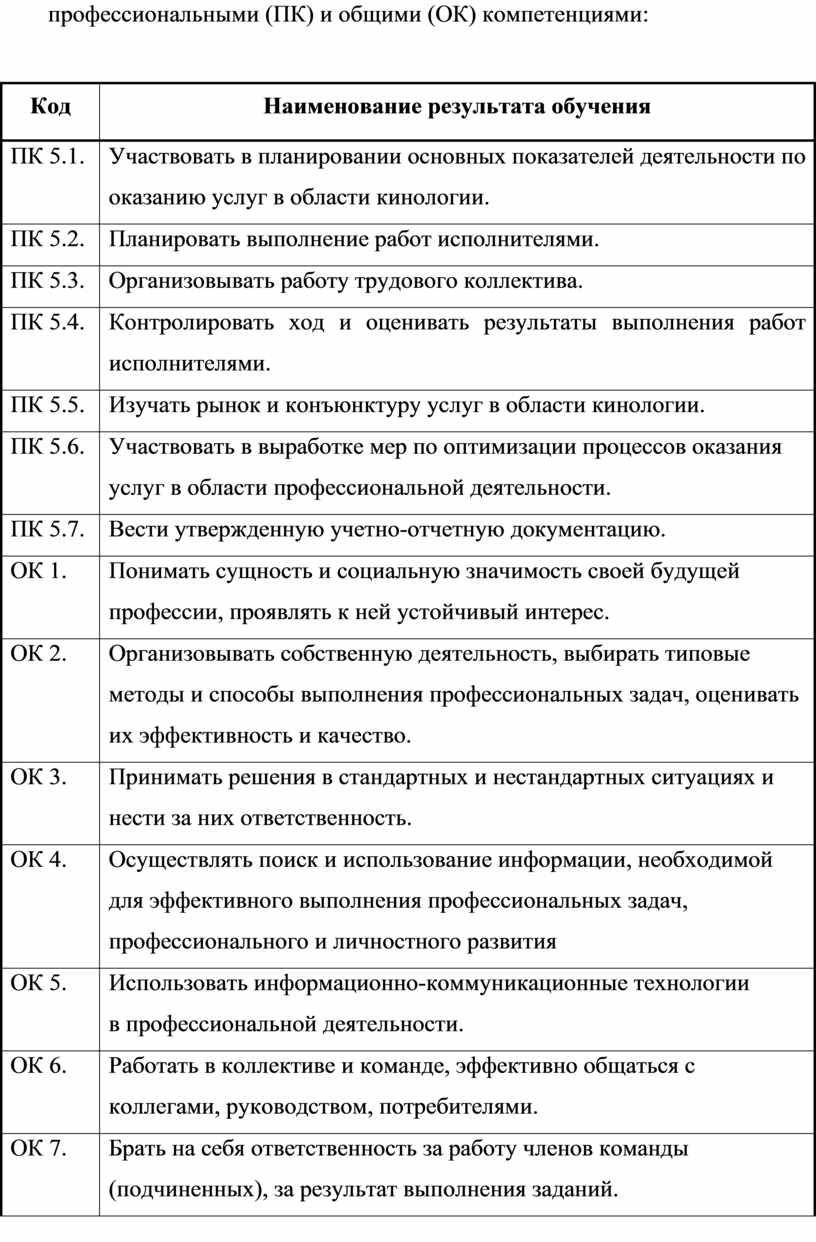 ПК) и общими (ОК) компетенциями: