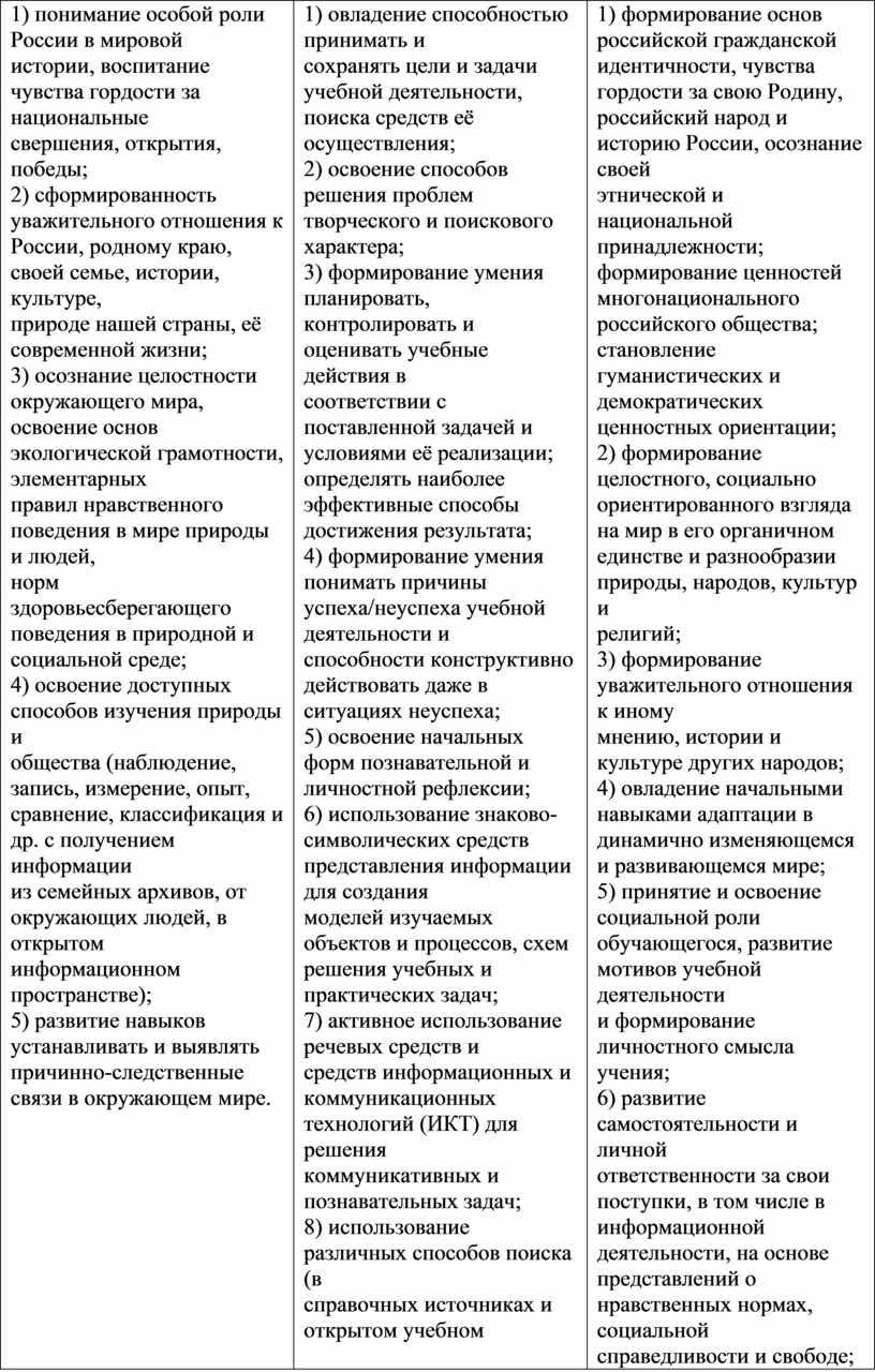 России в мировой истории, воспитание чувства гордости за национальные свершения, открытия, победы; 2) сформированность уважительного отношения к