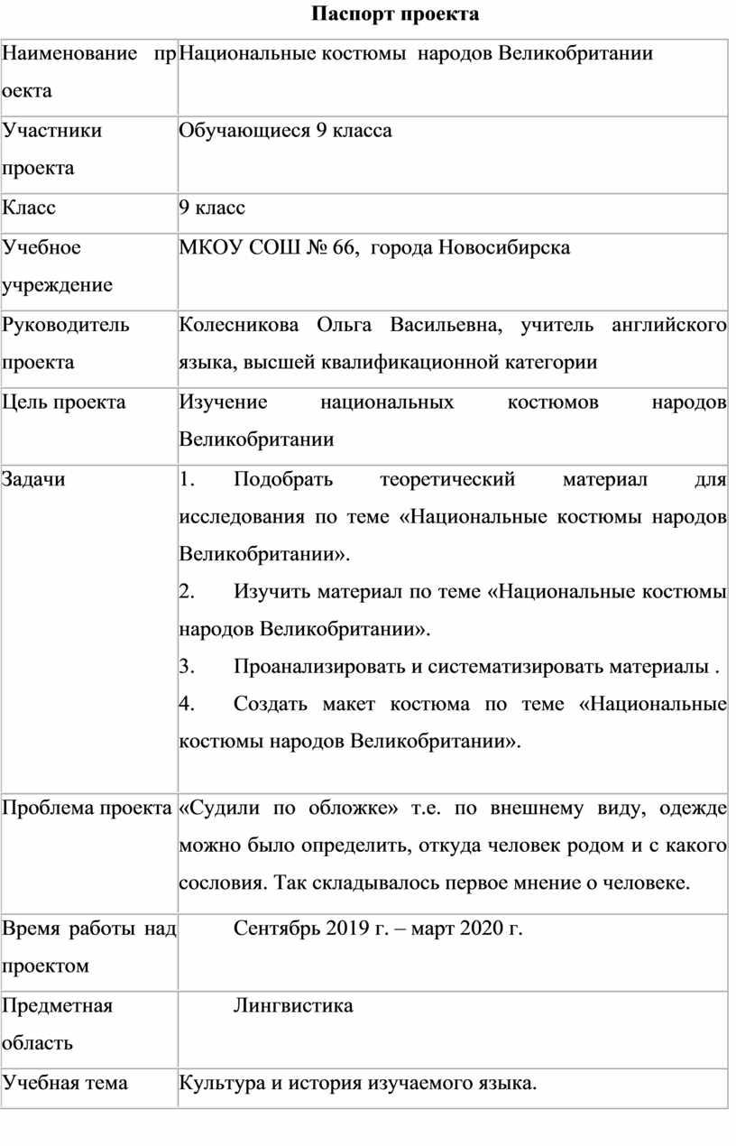 Паспорт проекта Наименование проекта