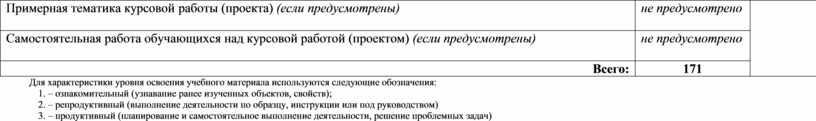 Примерная тематика курсовой работы (проекта) (если предусмотрены) не предусмотрено