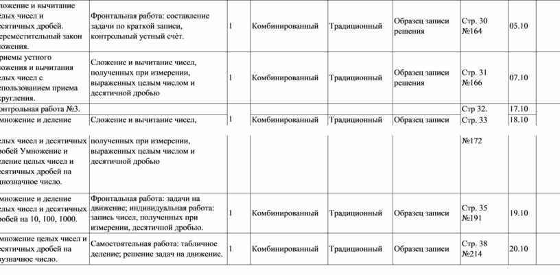 Сложение и вычитание целых чисел и десятичных дробей