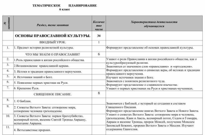 ТЕМАТИЧЕСКОЕ ПЛАНИРОВАНИЕ 6 класс № занятия