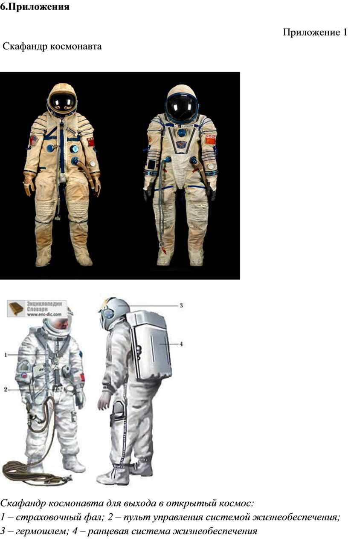 Приложения Приложение 1 Скафандр космонавта