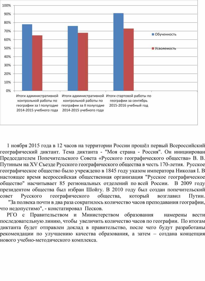 России прошёл первый Всероссийский географический диктант