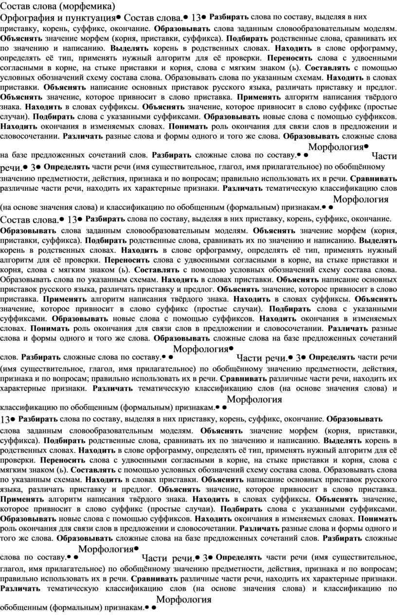 Состав слова (морфемика) Орфография и пунктуацияСостав слова