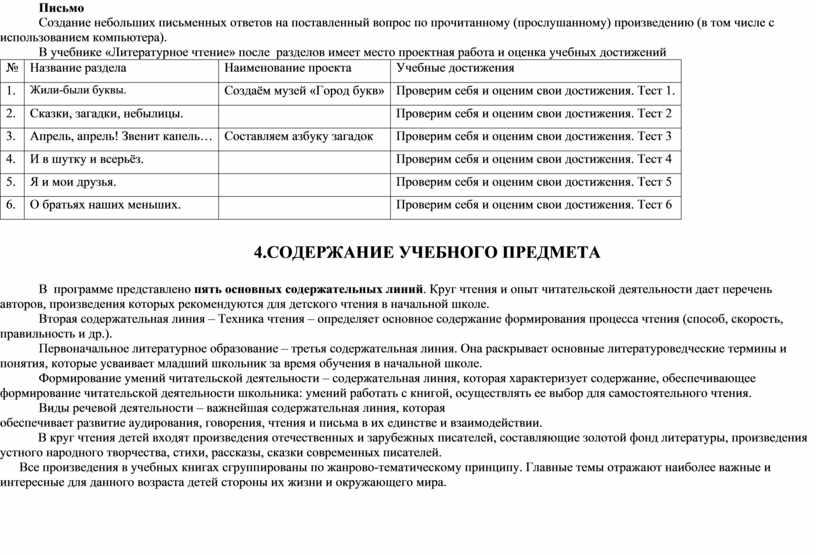 Письмо Создание небольших письменных ответов на поставленный вопрос по прочитанному (прослушанному) произведению (в том числе с использованием компьютера)