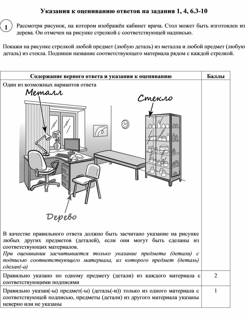 Указания к оцениванию ответов на задания 1, 4, 6