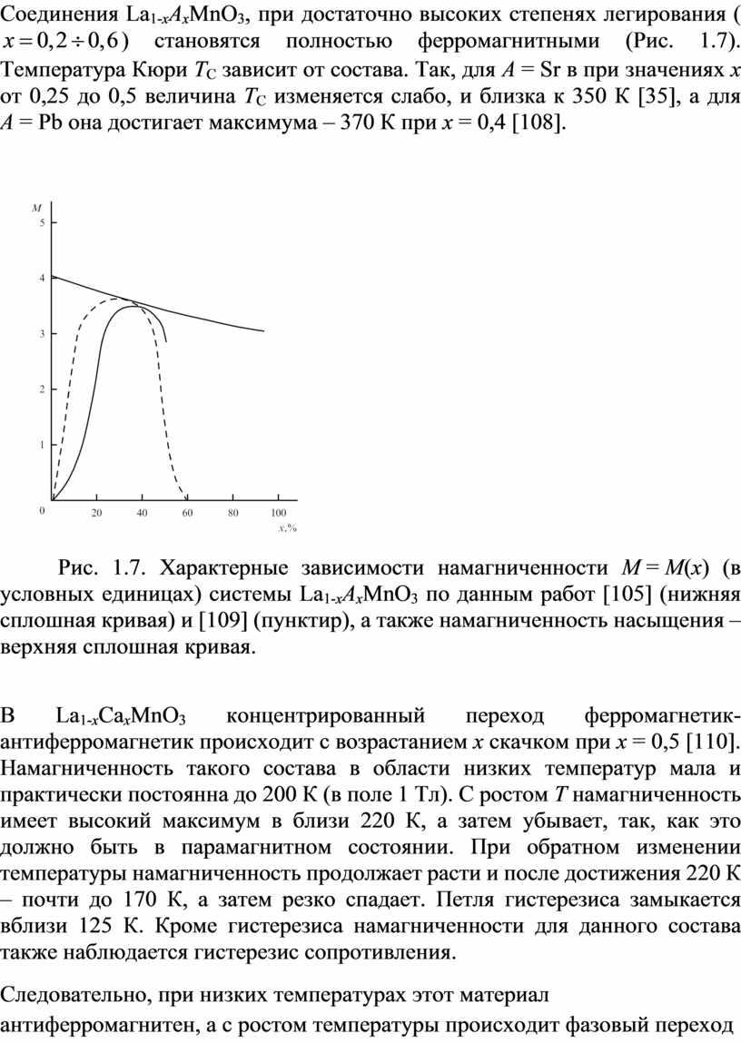 Соединения La 1- x A x MnO 3 , при достаточно высоких степенях легирования ( ) становятся полностью ферромагнитными (