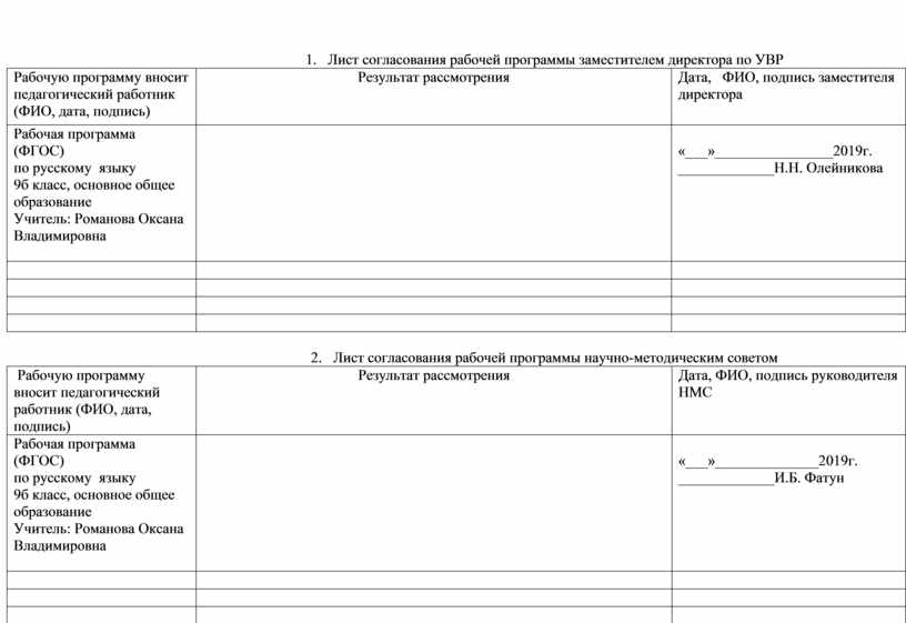 Лист согласования рабочей программы заместителем директора по