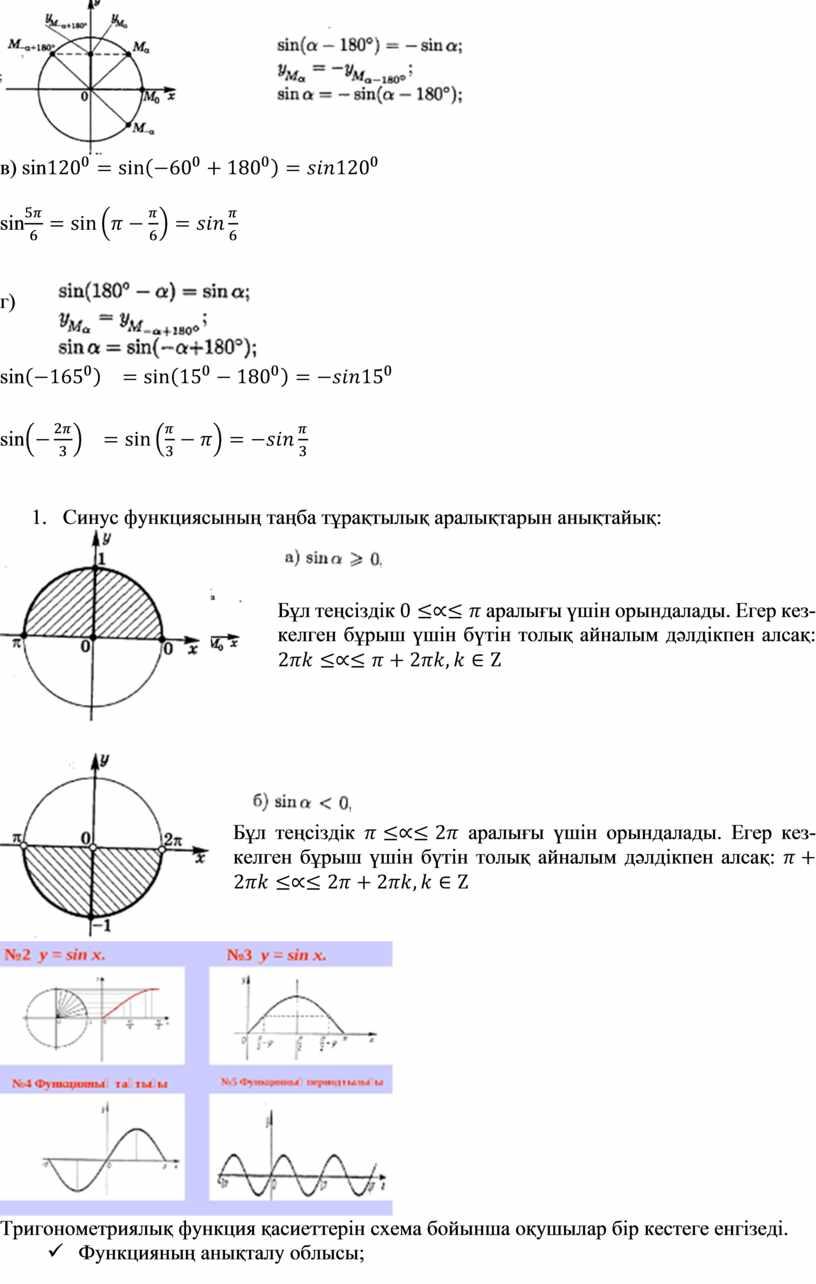 Синус функциясының таңба тұрақтылық аралықтарын анықтайық: