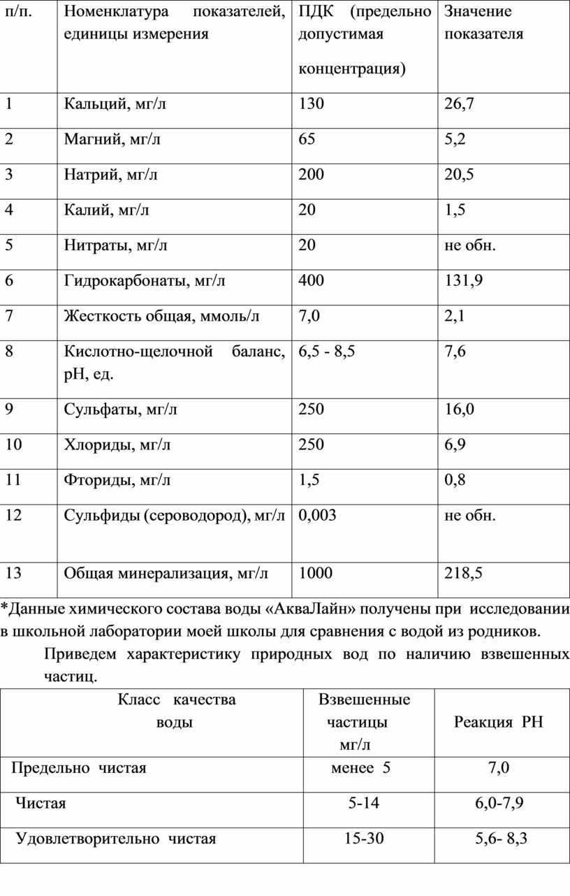Номенклатура показателей, единицы измерения