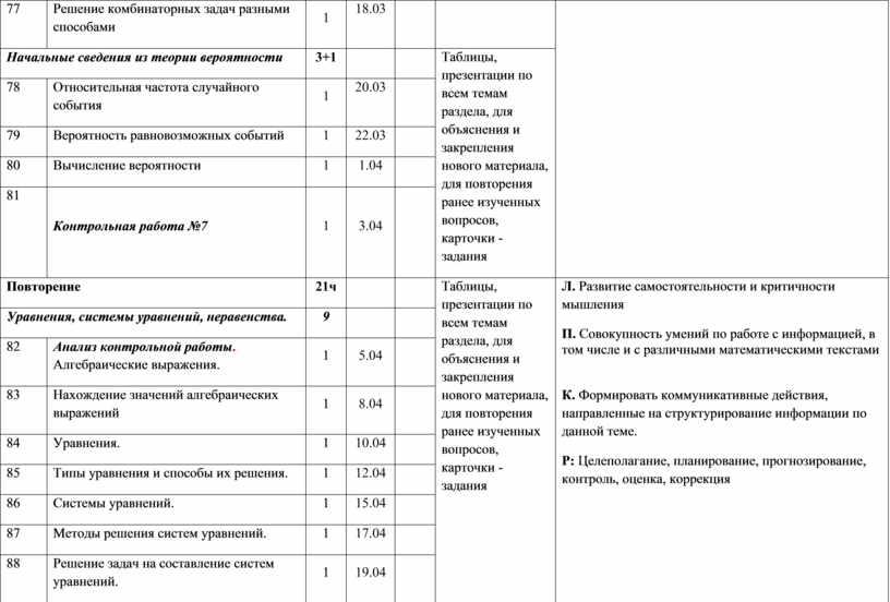 Решение комбинаторных задач разными способами 1 18