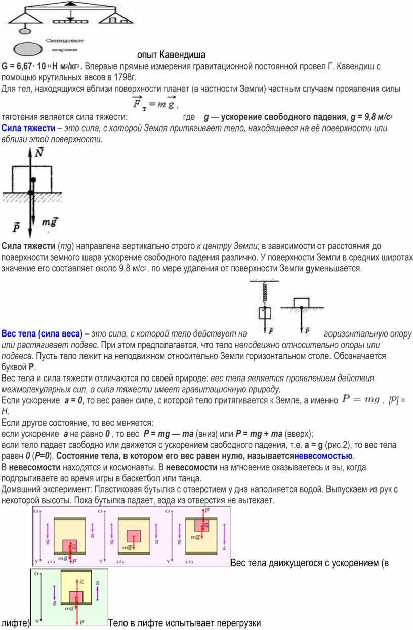 Кавендиша G = 6,67· 10 -11 Н м 2 /кг 2