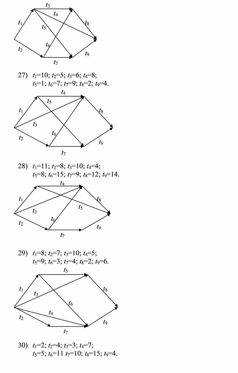 27) t 1 =10; t 2 =5; t 3 =6; t 4 =8 ; t 5 =1; t 6 =7; t 7 =9; t 8…