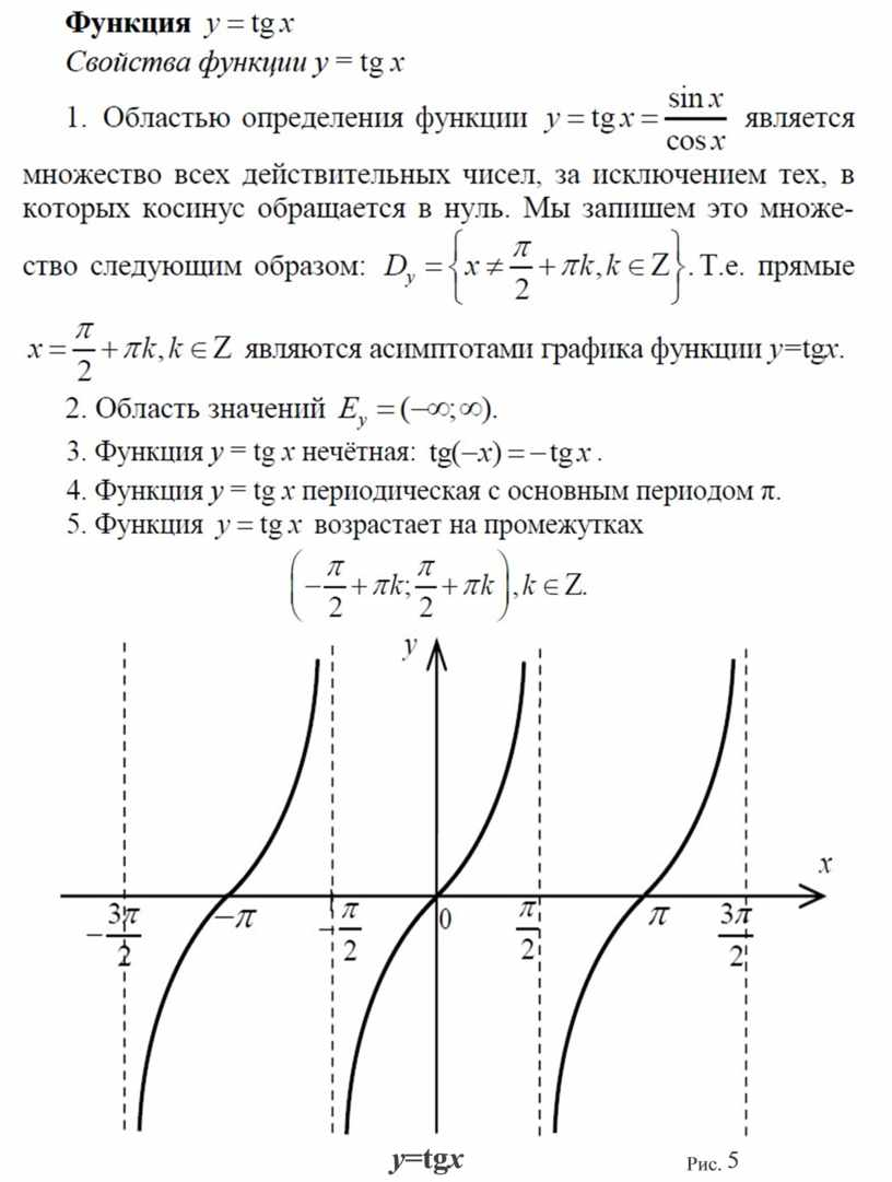 y =tg x Рис. 5