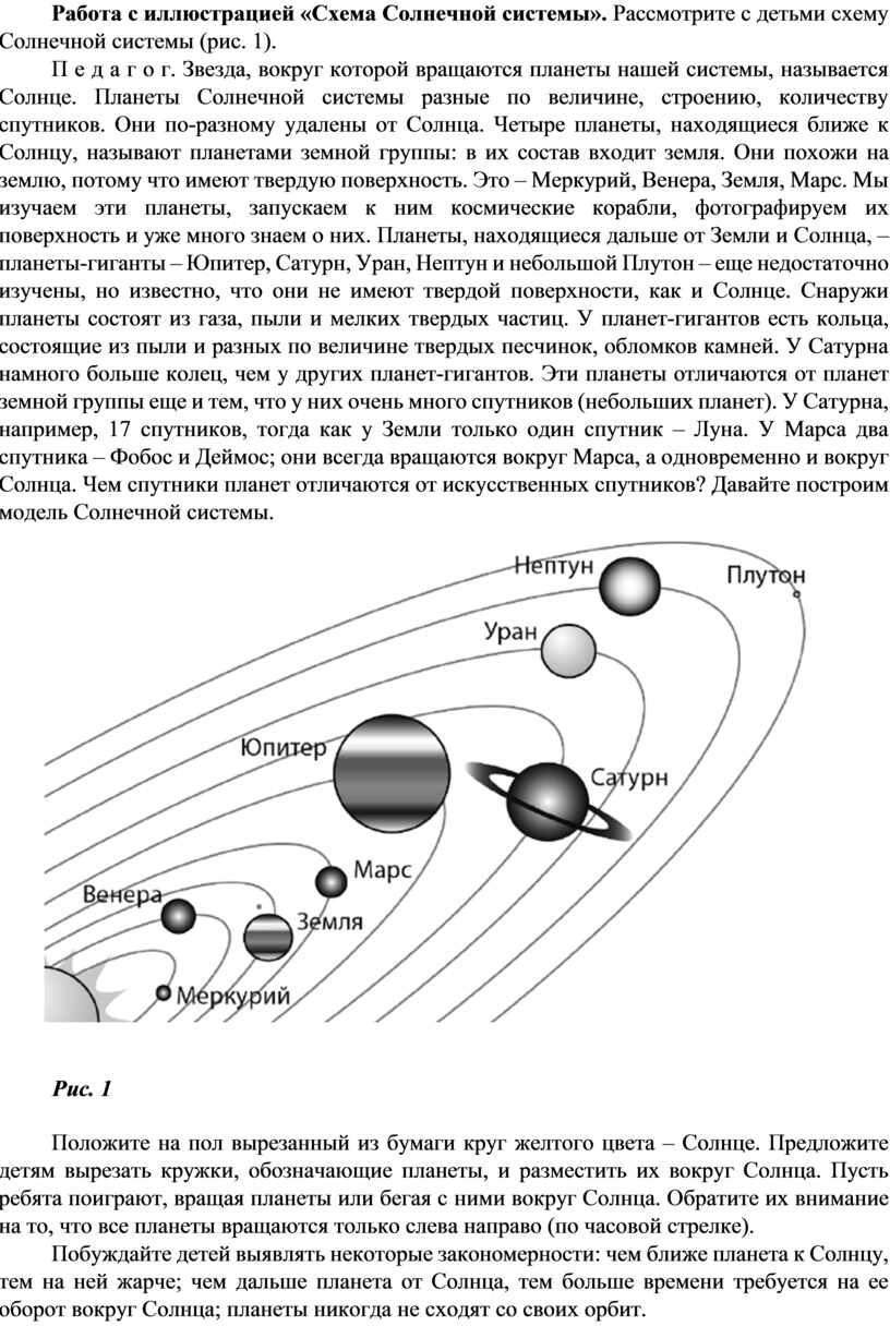 Работа с иллюстрацией «Схема Солнечной системы»