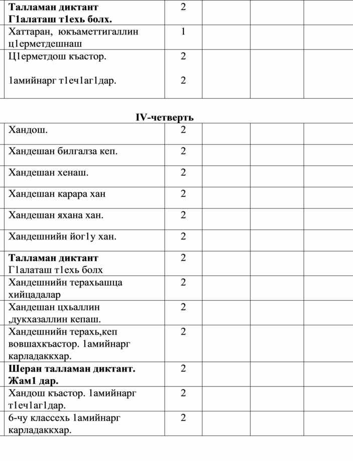 6 – чу классехь нохчийн мотт хьехар Шарна делларг – 102 с. Дозуш долу къамел – 6 с.