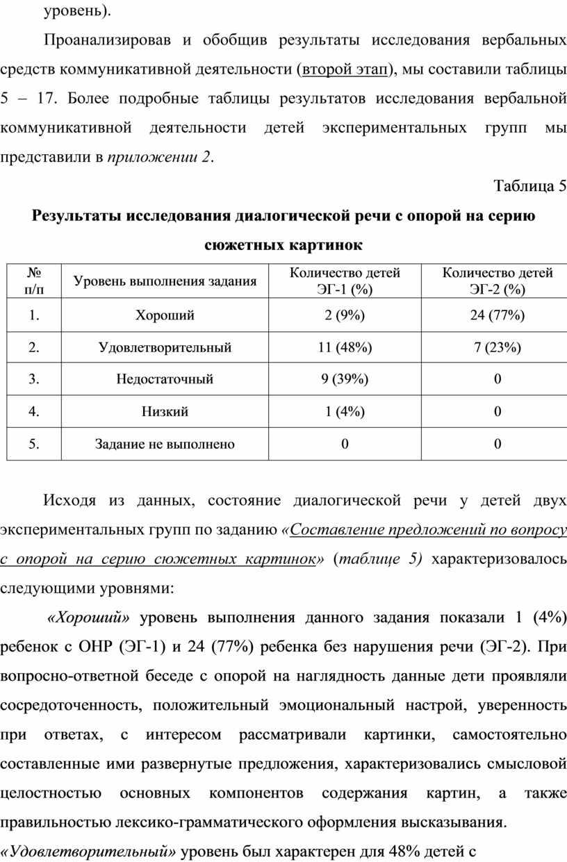 Проанализировав и обобщив результаты исследования вербальных средств коммуникативной деятельности ( второй этап ), мы составили таблицы 5 – 17