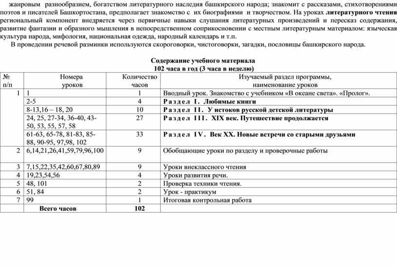 Башкортостана, предполагает знакомство с их биографиями и творчеством