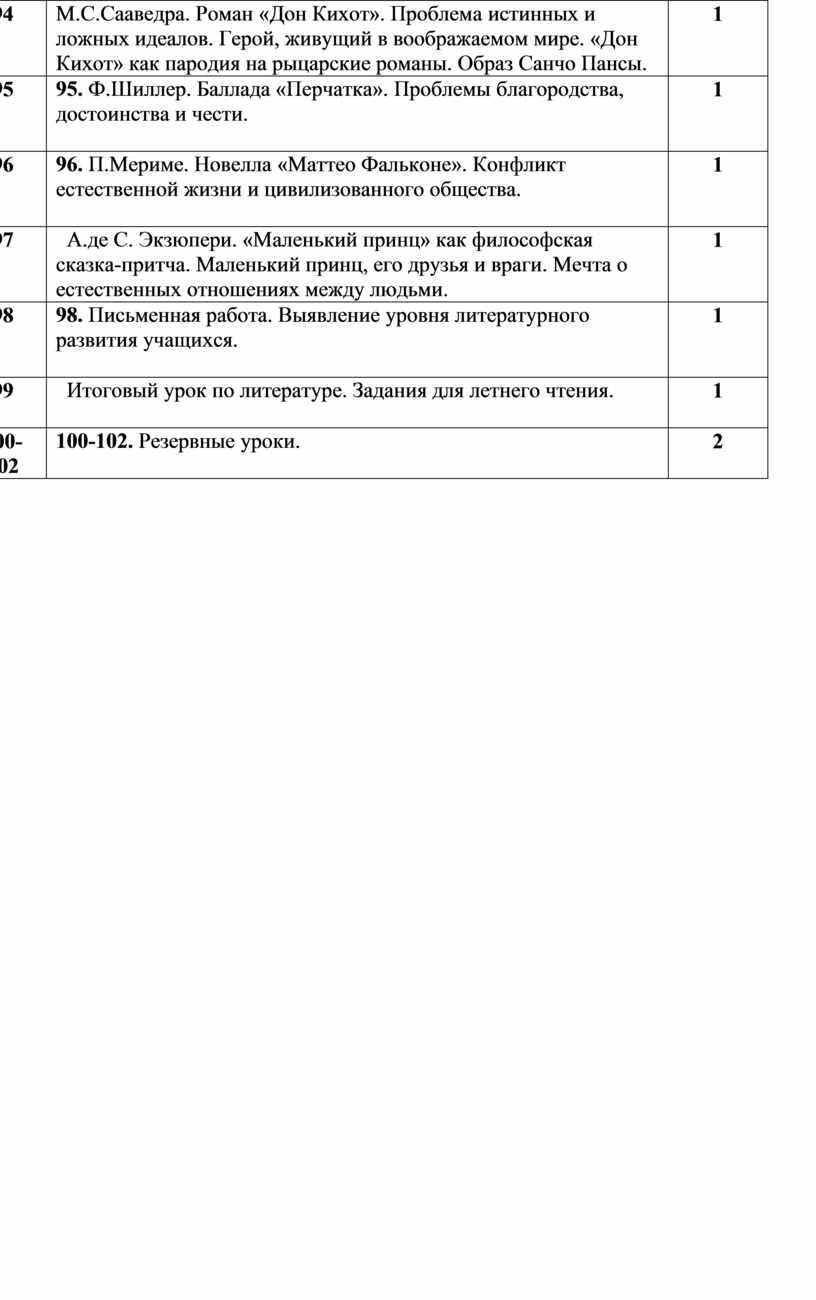 М.С.Сааведра. Роман «Дон Кихот»