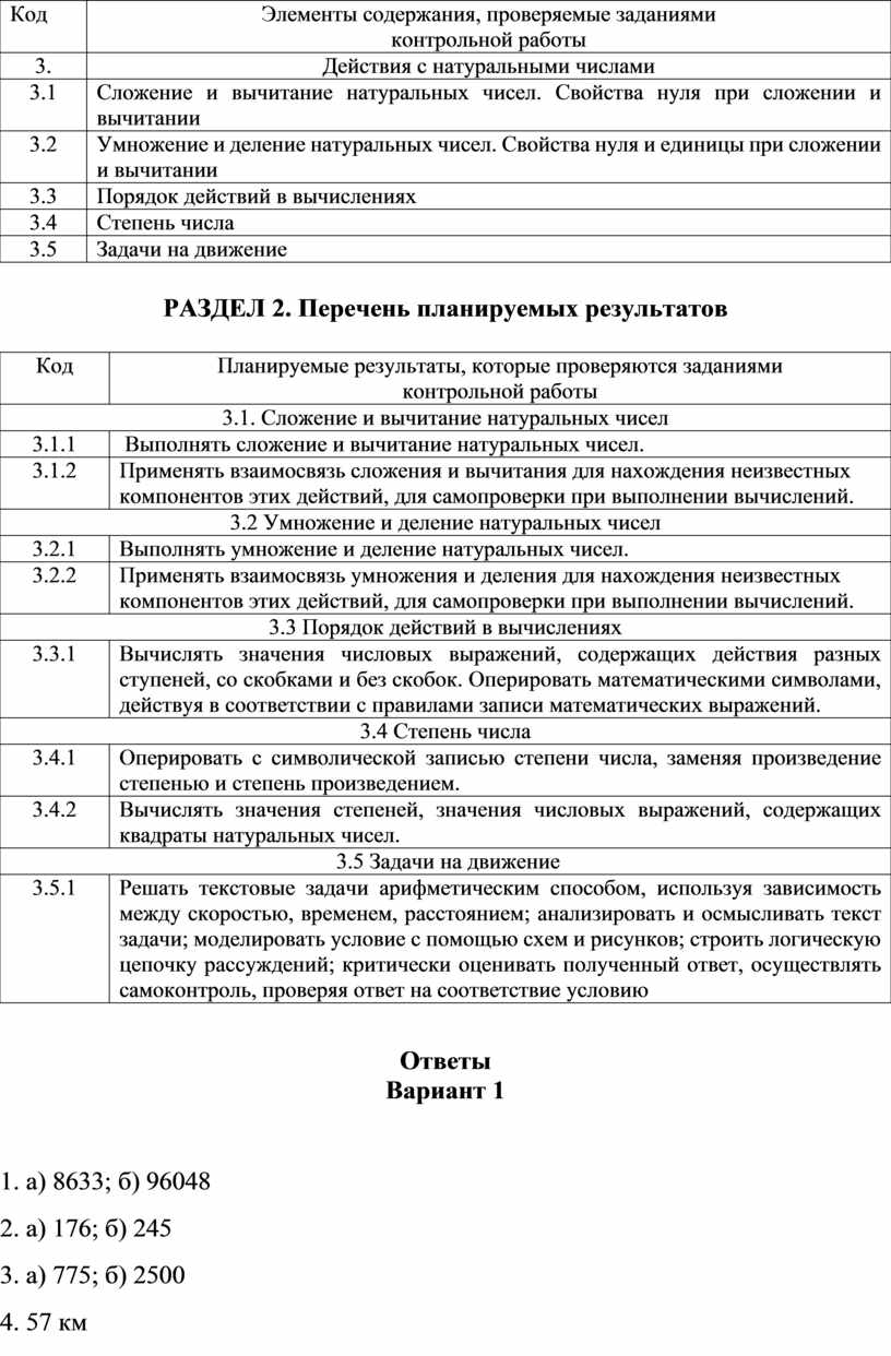 Код Элементы содержания, проверяемые заданиями контрольной работы 3