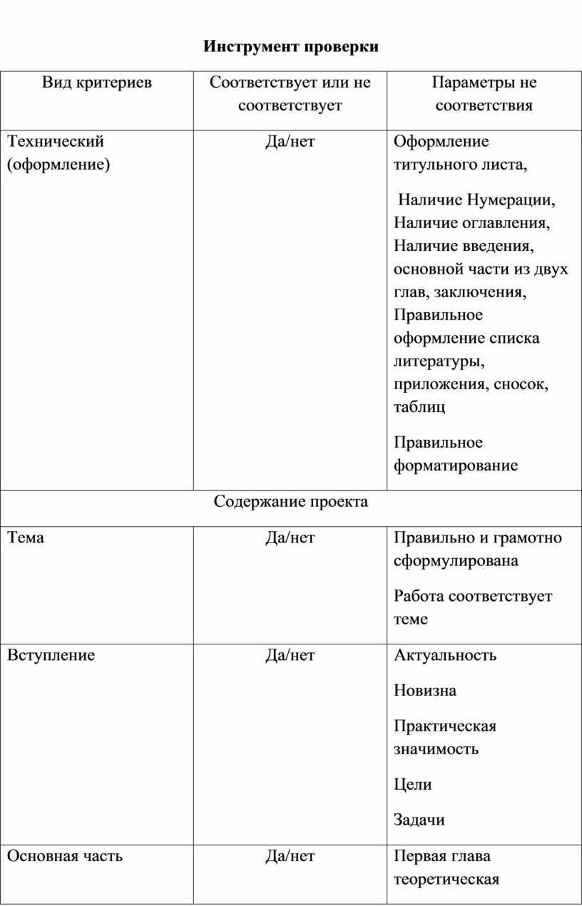 Инструмент проверки Вид критериев