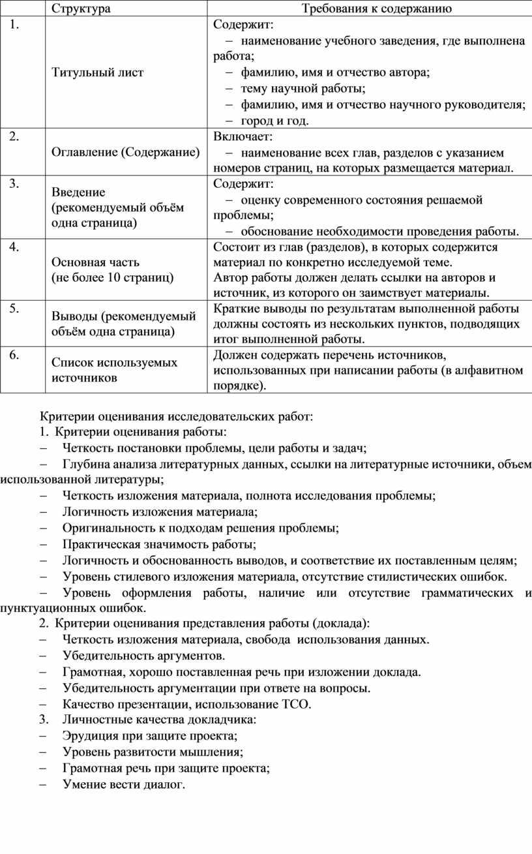 Структура Требования к содержанию 1