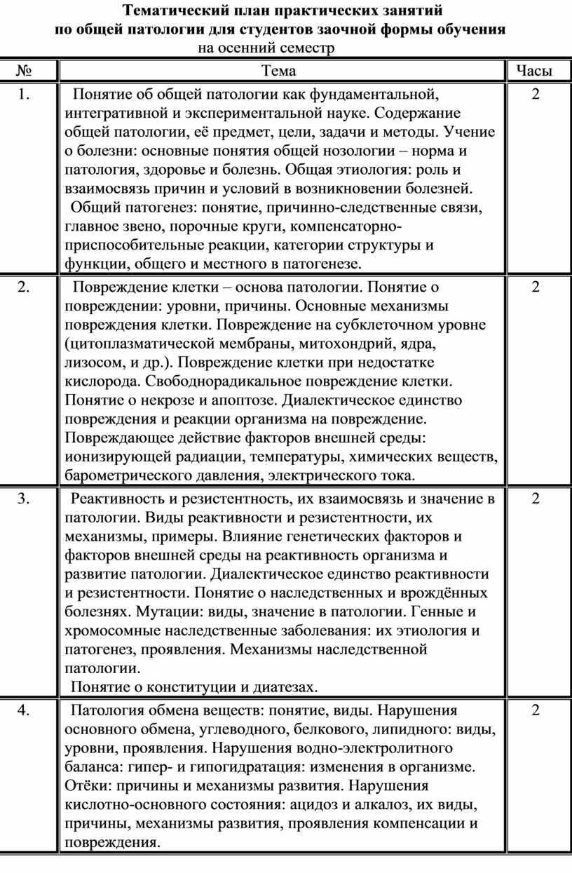 Тематический план практических занятий по общей патологии для студентов заочной формы обучения на осенний семестр №