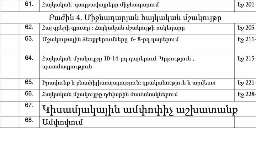 61. Հայկական գաղթավայրերը միջնադարում Էջ 201-204 Բաժին 4. Միջնադարյան հայկական մշակույթը 62. Հայ գրերի գյուտը : Հայկական մշակույթի ոսկեդարը Էջ 205-210 63. Մշակութային ձեռքբերումները 6-…