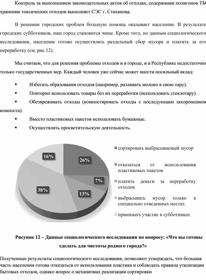 Контроль за выполнением законодательных актов об отходах, содержании полигонов