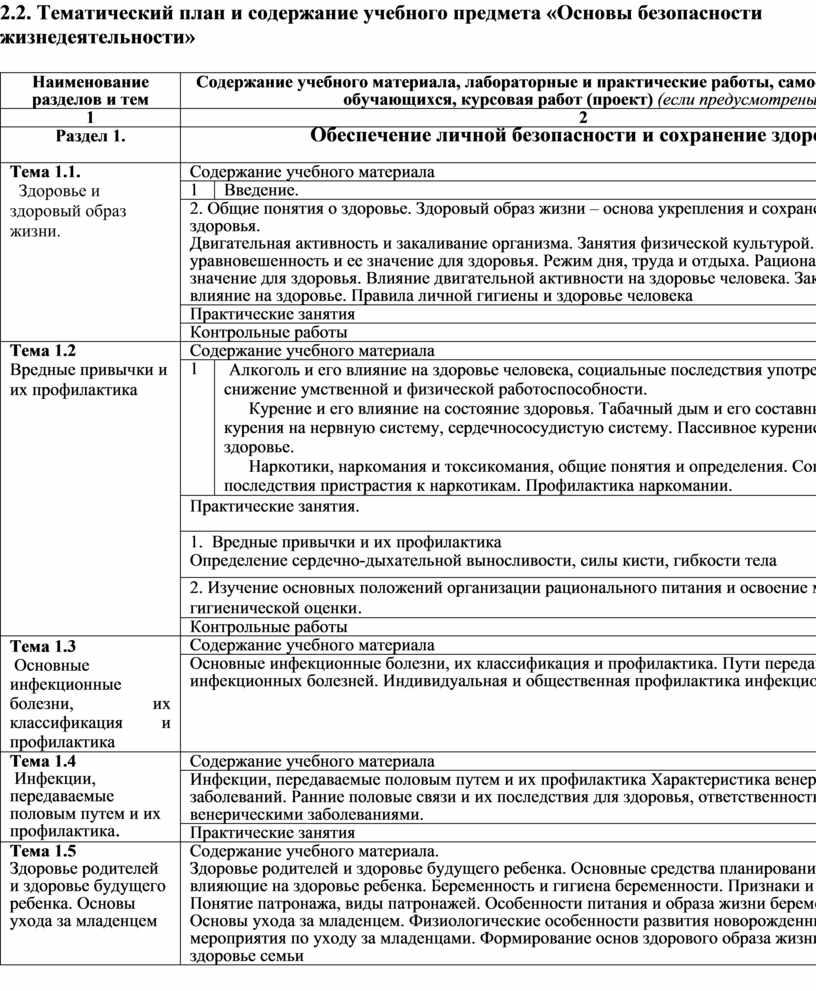 Тематический план и содержание учебного предмета «Основы безопасности жизнедеятельности»