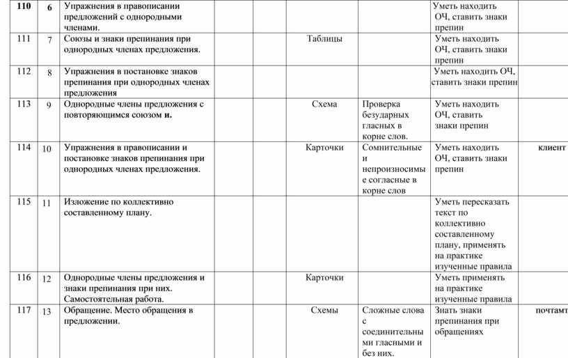 Упражнения в правописании предложений с однородными членами