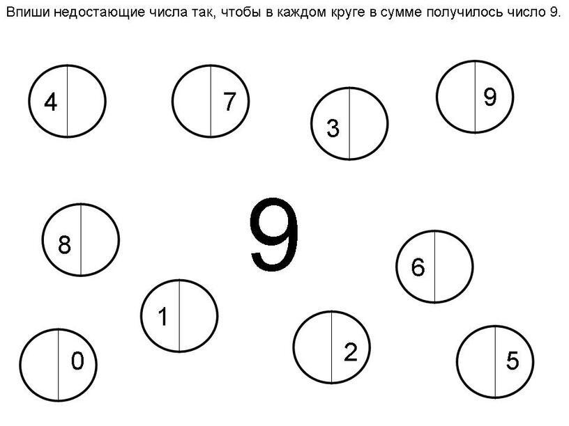 """Технологическая карта урока математики """"Вычитание из чисел 8, 9. Состав чисел 8, 9"""""""