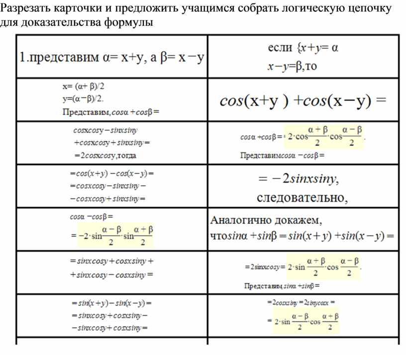 Разрезать карточки и предложить учащимся собрать логическую цепочку для доказательства формулы