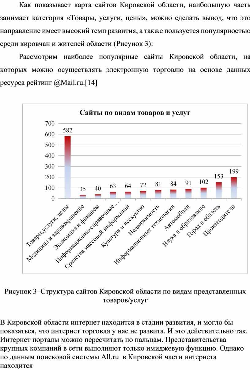 Как показывает карта сайтов Кировской области, наибольшую часть занимает категория «Товары, услуги, цены», можно сделать вывод, что это направление имеет высокий темп развития, а также…