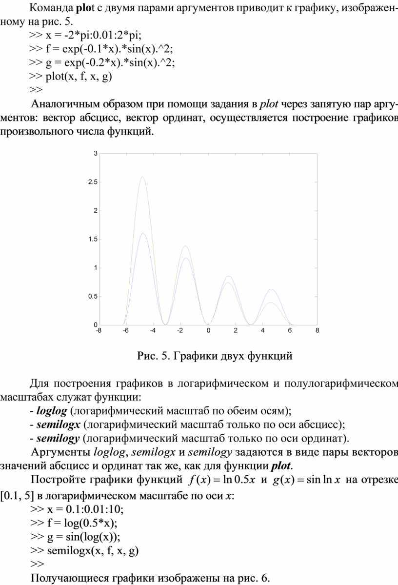 Команда plo t с двумя парами аргументов приводит к графику, изображен ному на рис