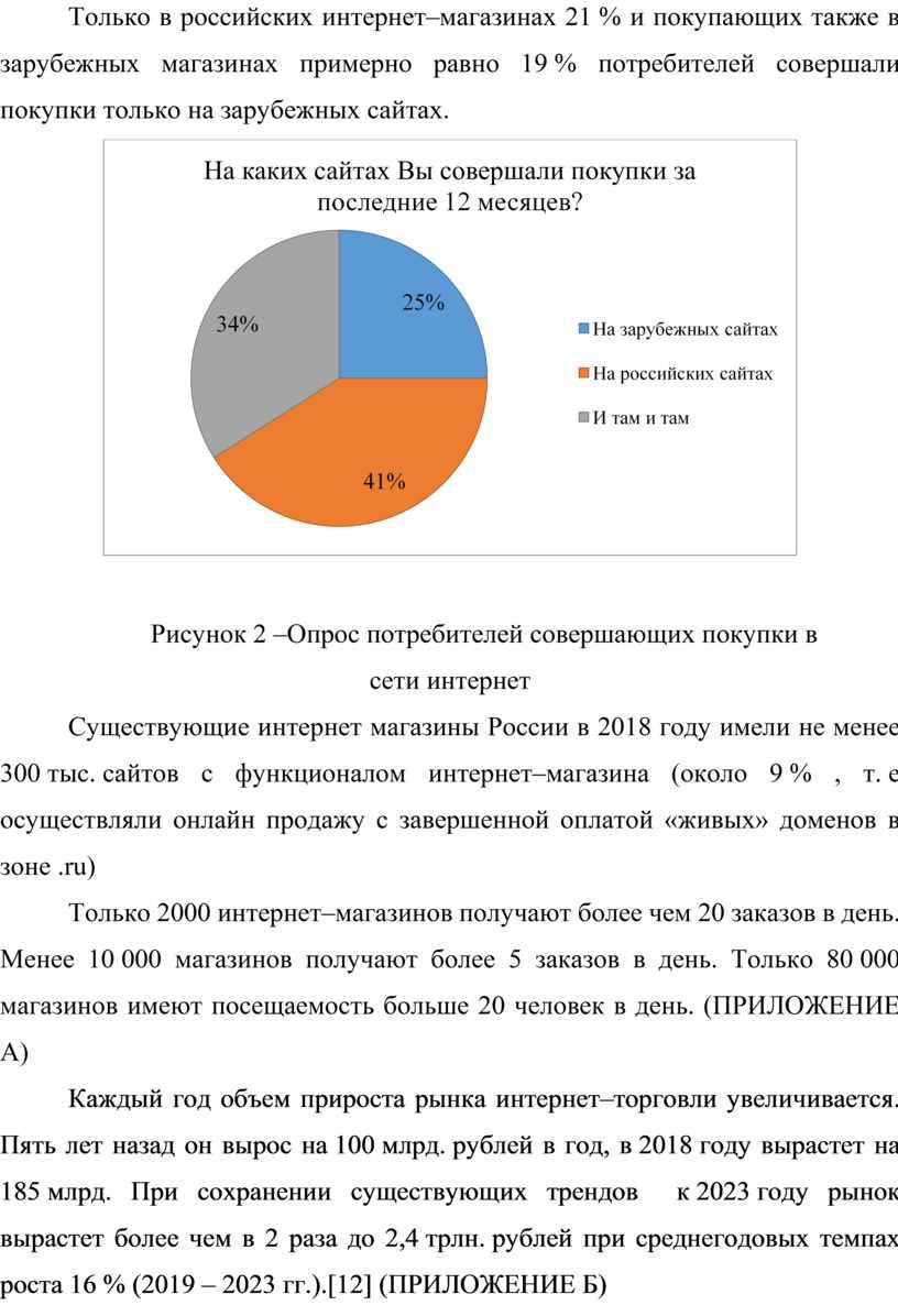 Только в российских интернет‒магазинах 21 % и покупающих также в зарубежных магазинах примерно равно 19 % потребителей совершали покупки только на зарубежных сайтах