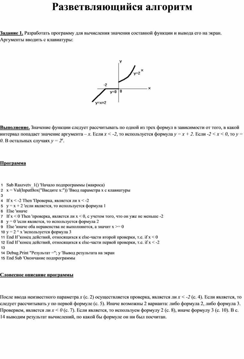 Разветвляющийся алгоритм Задание 1