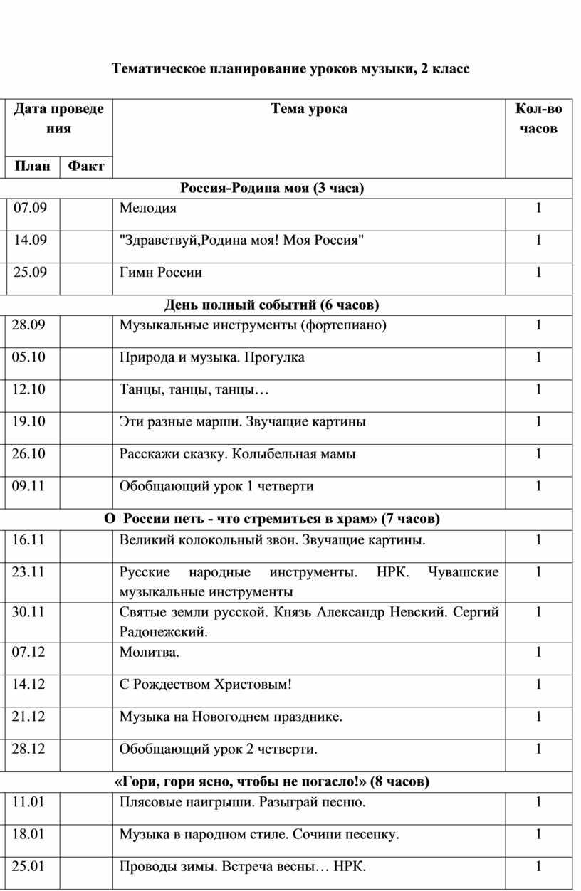 Тематическое планирование уроков музыки, 2 класс № п/п