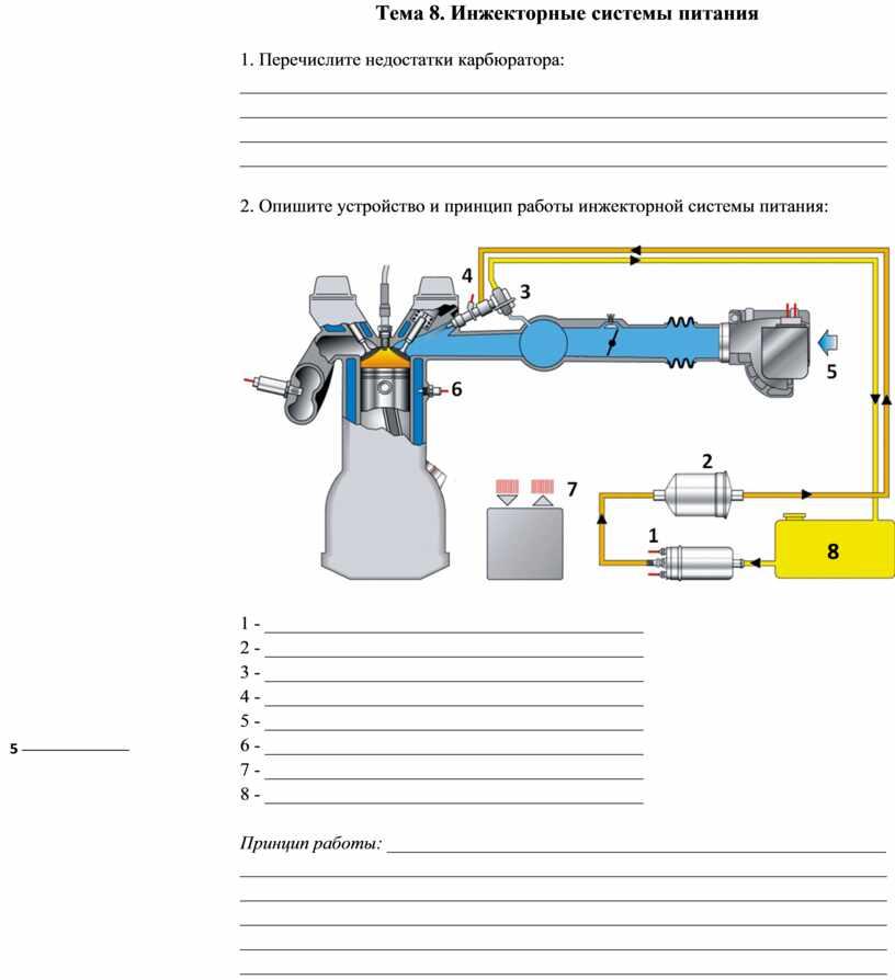 Тема 8. Инжекторные системы питания 1